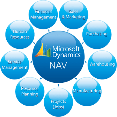 ms-dynamics-nav
